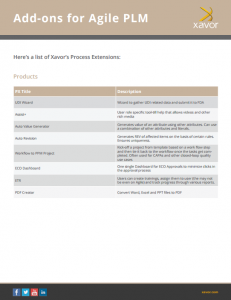 Process Extensions