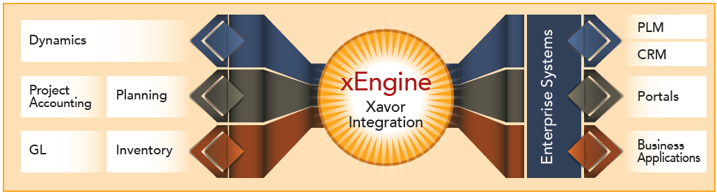 xEngine Dynamics AX