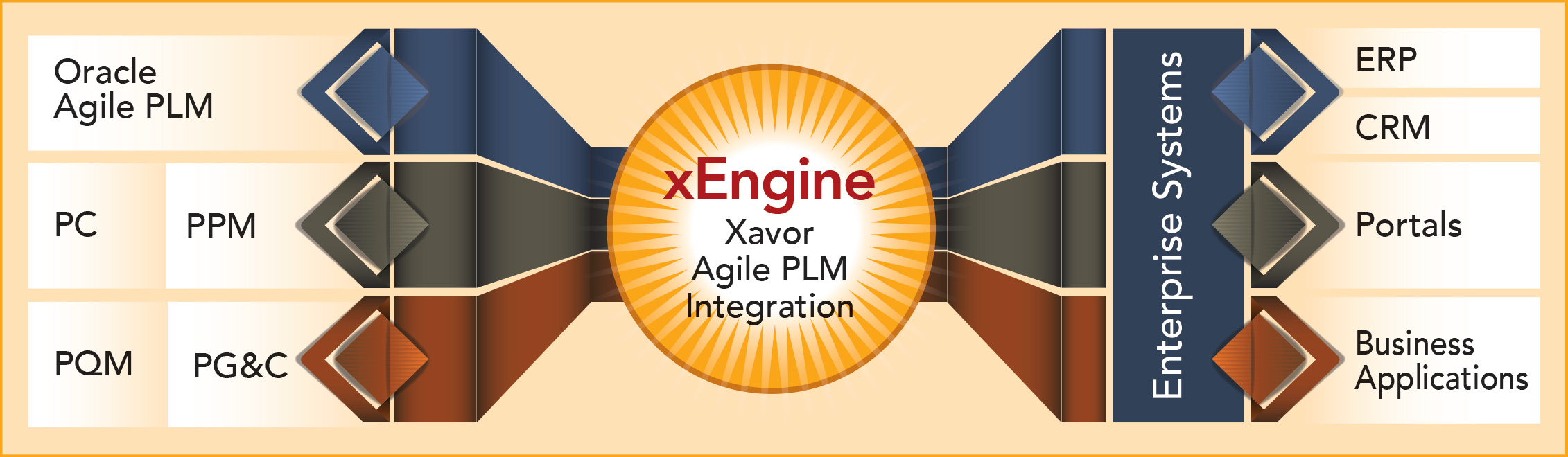xEngine-Graphic