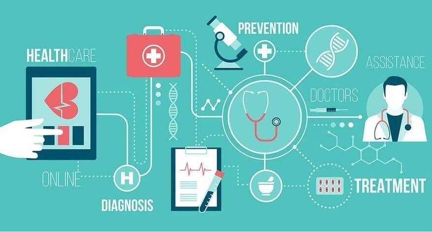 ai_services_artificial_intelligence_in_health_sector