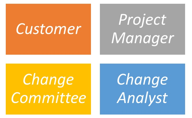 roles_in_engineering_change_management